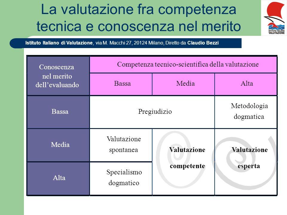 Istituto Italiano di Valutazione, via M. Macchi 27, 20124 Milano, Diretto da Claudio Bezzi Competenza tecnico-scientifica della valutazione Conoscenza