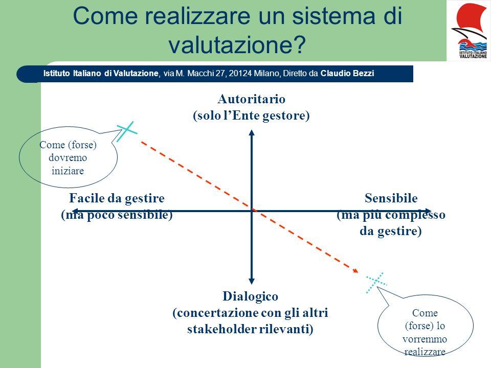 Istituto Italiano di Valutazione, via M. Macchi 27, 20124 Milano, Diretto da Claudio Bezzi Come realizzare un sistema di valutazione? Facile da gestir