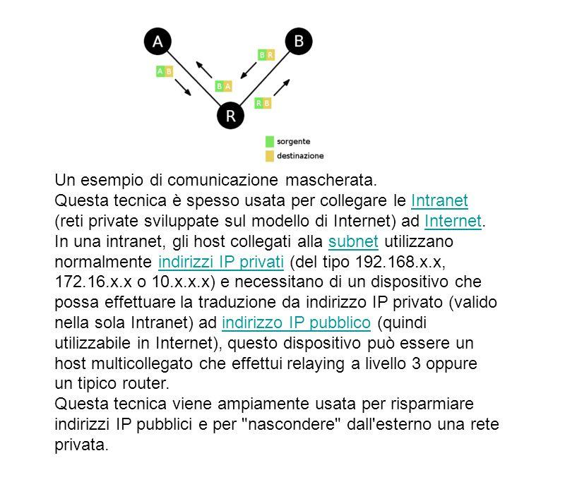 Un esempio di comunicazione mascherata. Questa tecnica è spesso usata per collegare le Intranet (reti private sviluppate sul modello di Internet) ad I