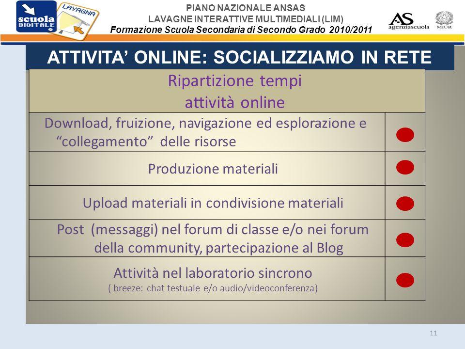 PIANO NAZIONALE ANSAS LAVAGNE INTERATTIVE MULTIMEDIALI (LIM) Formazione Scuola Secondaria di Secondo Grado 2010/2011 ATTIVITA ONLINE: SOCIALIZZIAMO IN