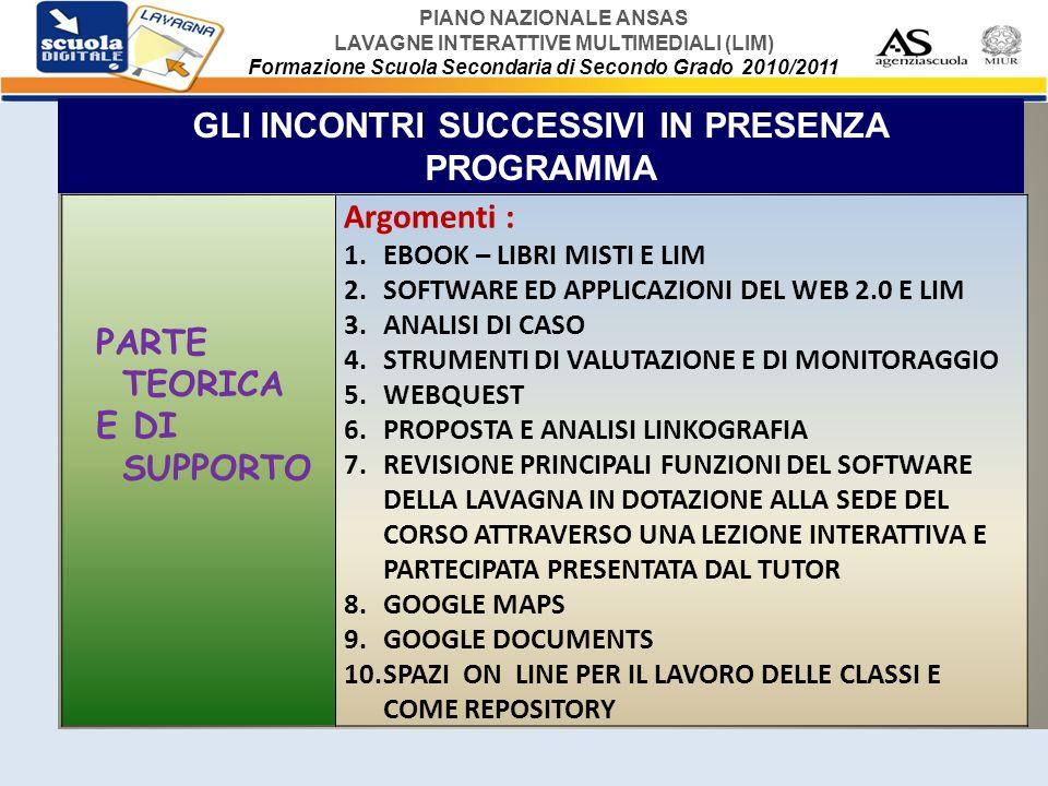 PIANO NAZIONALE ANSAS LAVAGNE INTERATTIVE MULTIMEDIALI (LIM) Formazione Scuola Secondaria di Secondo Grado 2010/2011 UTILITY Per animazioni online: http://www.doink.com/http://www.doink.com/ Immagini disciplinari: http://mathbun.com/main.phphttp://mathbun.com/main.php Formazione m@t.abel http://for.indire.it/apprendimenti2/offerta_lo/index.php?action=offerta_gen&att_id= 399&area_t=b&mod=mod&menu_2=5 Numeri: http://for.indire.it/apprendimenti2/offerta_lo/index.php?action=offerta_gen&att_id= 399&area_t=b&mod=mod&menu_2=5 http://for.indire.it/apprendimenti2/offerta_lo/index.php?action=offerta_gen&att_id= 399&area_t=b&mod=mod&menu_2=5 Geometria: http://for.indire.it/apprendimenti2/offerta_lo/index.php?action=offerta_gen&att_id= 398&area_t=b&mod=mod&menu_2=5 Relazioni e funzioni http://for.indire.it/apprendimenti2/offerta_lo/index.php?action=offerta_gen&att_id= 400&area_t=b&mod=mod&menu_2=5 Dati e previsioni http://for.indire.it/apprendimenti2/offerta_lo/index.php?action=offerta_gen&att_id= 530&area_t=b&mod=mod&menu_2=5