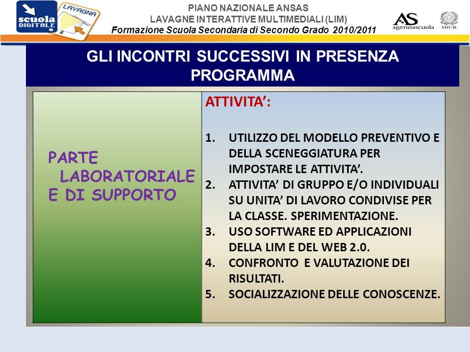 PIANO NAZIONALE ANSAS LAVAGNE INTERATTIVE MULTIMEDIALI (LIM) Formazione Scuola Secondaria di Secondo Grado 2010/2011 UTILITY CABRI http://www.cabri.com/download-cabri-3d.html http://gallery.cabri.com/en/ http://www.cabri.com/cabri-activities.html http://www.cabri.com/res/flash/tutorials/tutorials4-en.html http://www.cabri.com/interactive-whiteboards.html http://gallery.cabri.com/en/persp.html http://gallery.cabri.com/en/optics.html http://gallery.cabri.com/en/sphereEq.html http://www.cabri.com/interactive-whiteboards.html Come pubblicare file cabri nel web http://users.libero.it/prof.lazzarini/Cabri3D/pubblicare.htmhttp://users.libero.it/prof.lazzarini/Cabri3D/pubblicare.htm GEOGEBRA LINK http://www.geogebra.org/en/wiki/index.php/Italian#Aritmetica_e_Algebra http://www.geogebra.org/cms/ Tomasi http://www.geogebra.org/en/wiki/index.php/Italianhttp://www.geogebra.org/en/wiki/index.php/Italian http://www.geogebra.org/cms/ http://www.geogebra.org/cms/en/download http://www.geogebra.org/en/wiki/index.php/Italian http://www.matematicamente.it/software_matematico/geogebra/ http://www.matematicamente.it/shop/balsimelli-geogebra-ordine.html