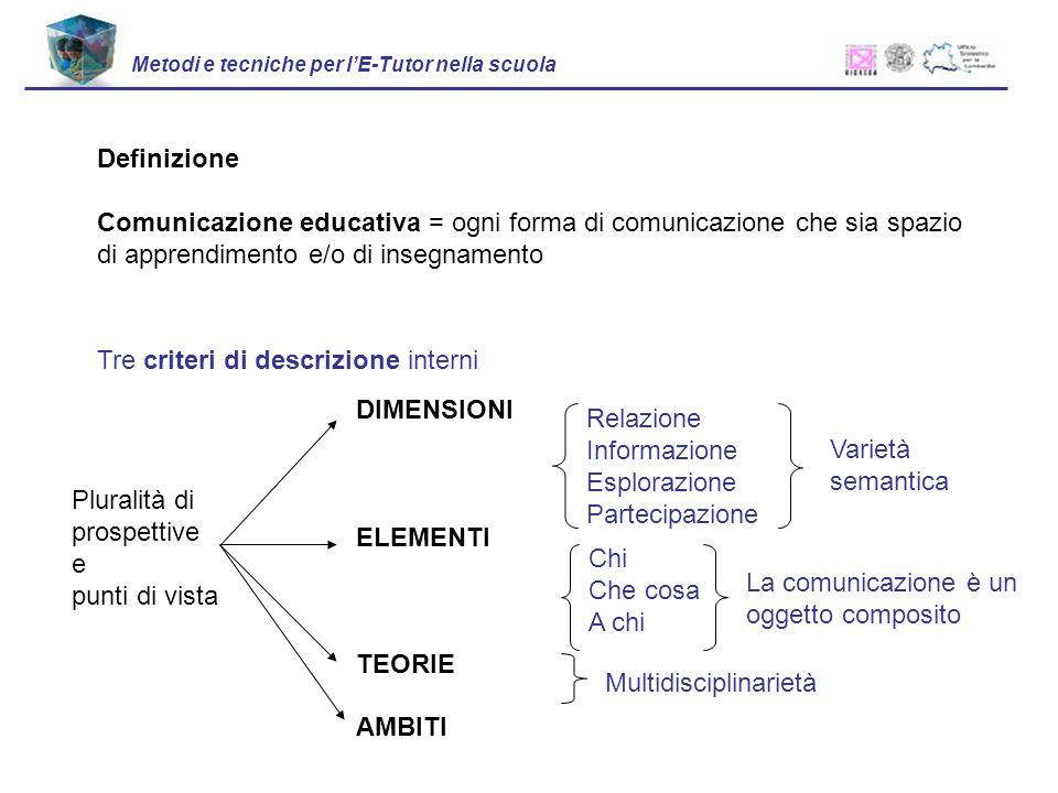 Definizione Comunicazione educativa = ogni forma di comunicazione che sia spazio di apprendimento e/o di insegnamento Tre criteri di descrizione inter