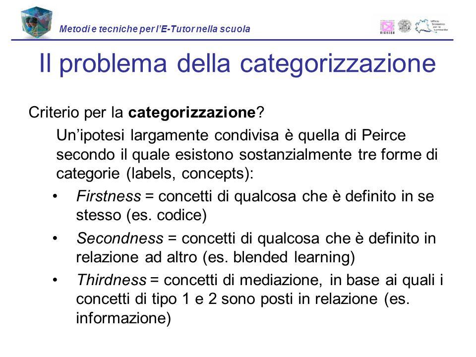 Criterio per la categorizzazione? Unipotesi largamente condivisa è quella di Peirce secondo il quale esistono sostanzialmente tre forme di categorie (