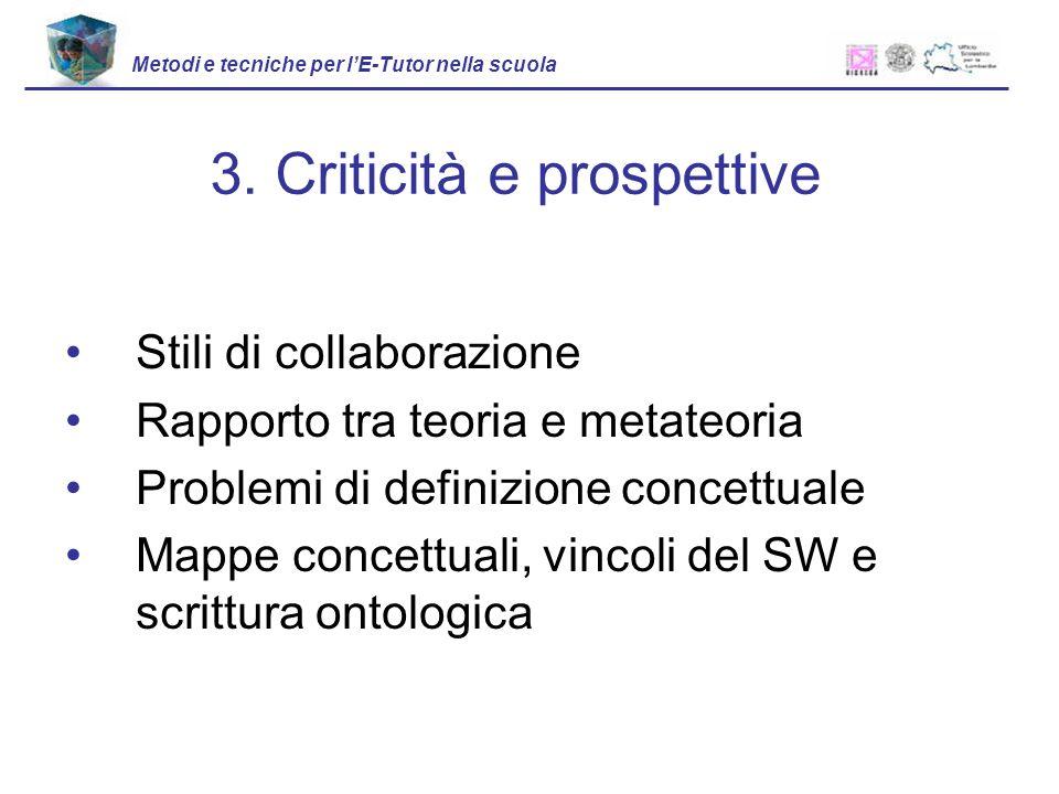 Stili di collaborazione Rapporto tra teoria e metateoria Problemi di definizione concettuale Mappe concettuali, vincoli del SW e scrittura ontologica