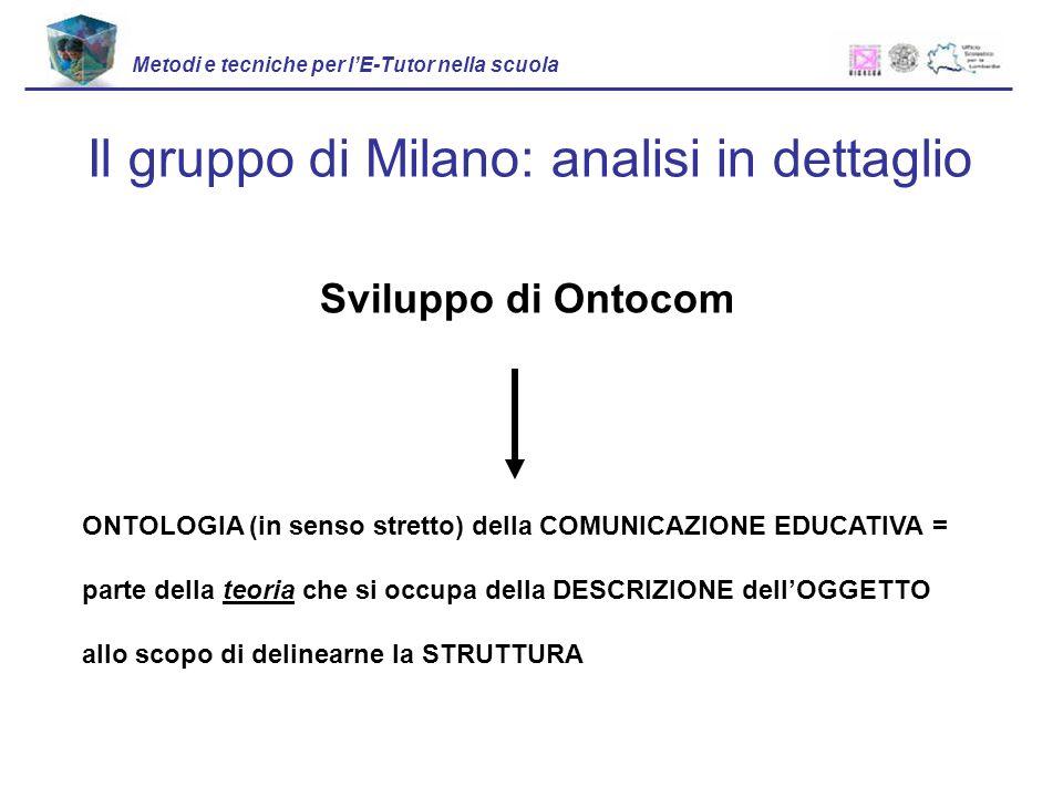 Sviluppo di Ontocom ONTOLOGIA (in senso stretto) della COMUNICAZIONE EDUCATIVA = parte della teoria che si occupa della DESCRIZIONE dellOGGETTO allo s