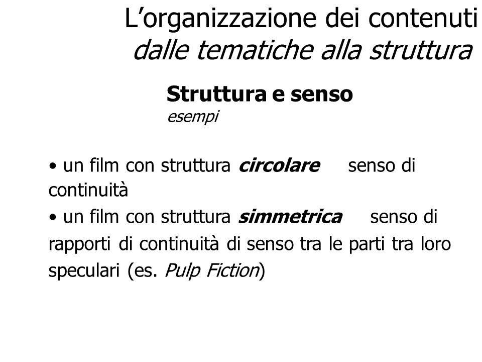 Lorganizzazione dei contenuti dalle tematiche alla struttura un film con struttura circolare senso di continuità un film con struttura simmetrica sens
