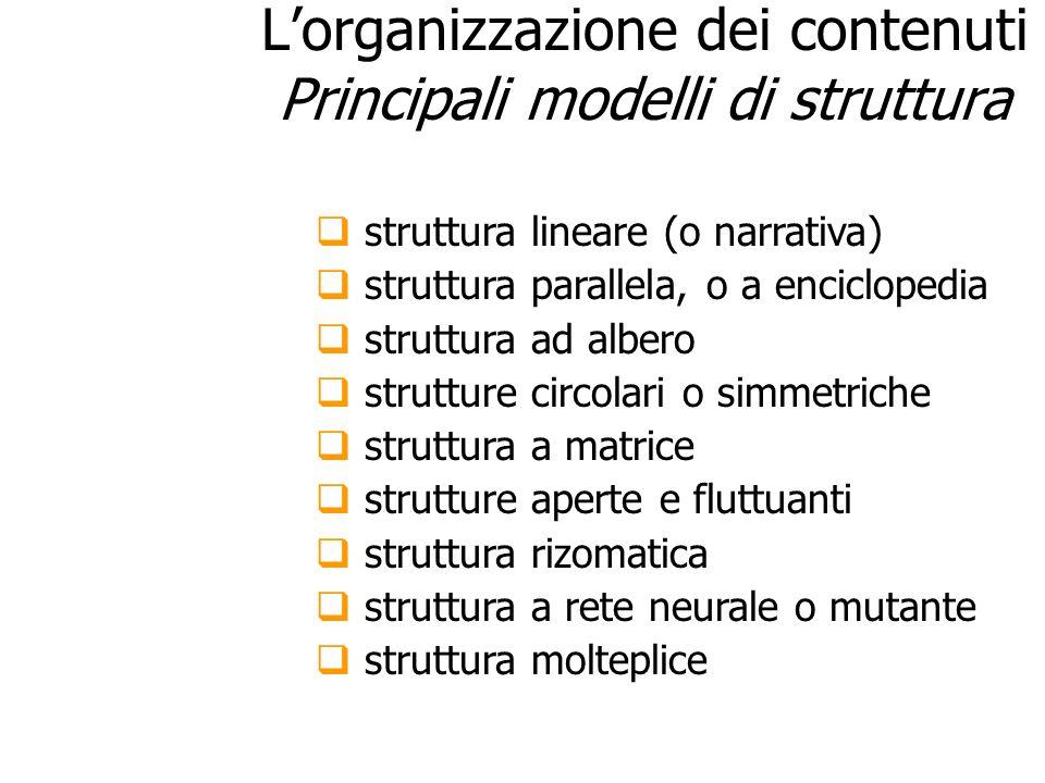 Lorganizzazione dei contenuti Principali modelli di struttura struttura lineare (o narrativa) struttura parallela, o a enciclopedia struttura ad alber