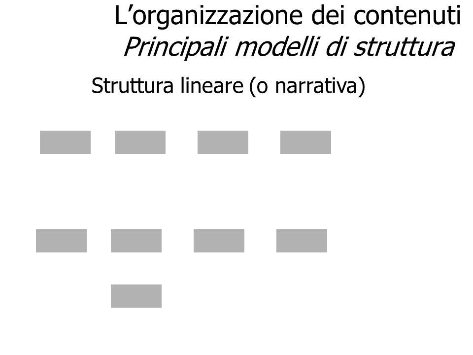 Lorganizzazione dei contenuti Principali modelli di struttura Struttura lineare (o narrativa) Con approfondimenti: