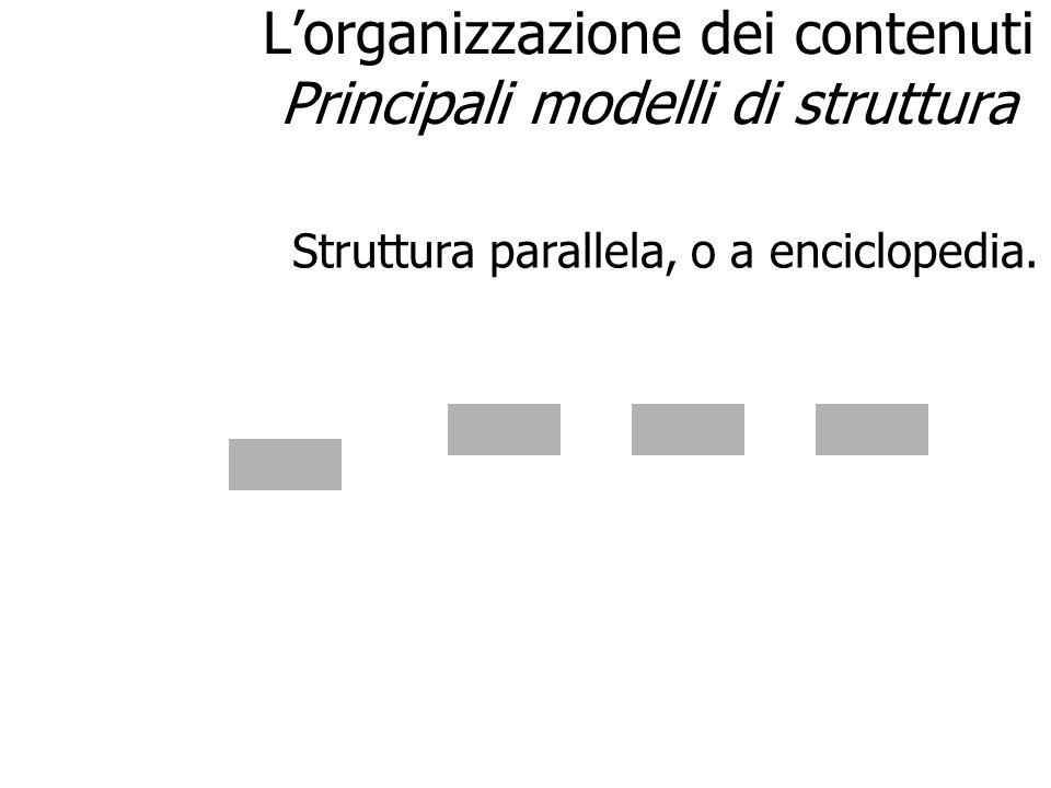Lorganizzazione dei contenuti Principali modelli di struttura Struttura parallela, o a enciclopedia.