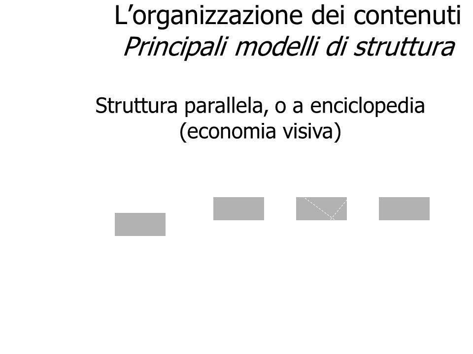 Struttura parallela, o a enciclopedia (economia visiva) Lorganizzazione dei contenuti Principali modelli di struttura