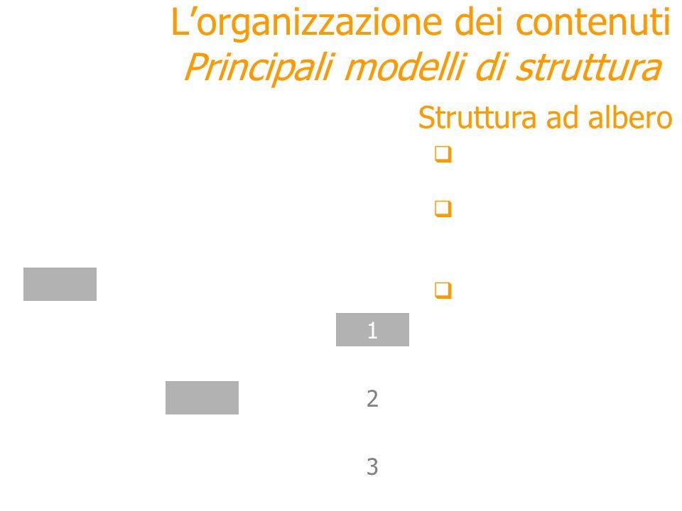 Struttura ad albero 1 2 3 Lorganizzazione dei contenuti Principali modelli di struttura percorsi sequenziali multipli paradigmaticamente in opposizion