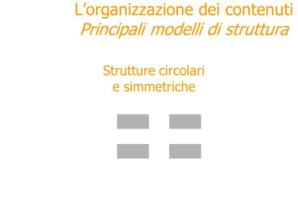 Strutture circolari e simmetriche Lorganizzazione dei contenuti Principali modelli di struttura