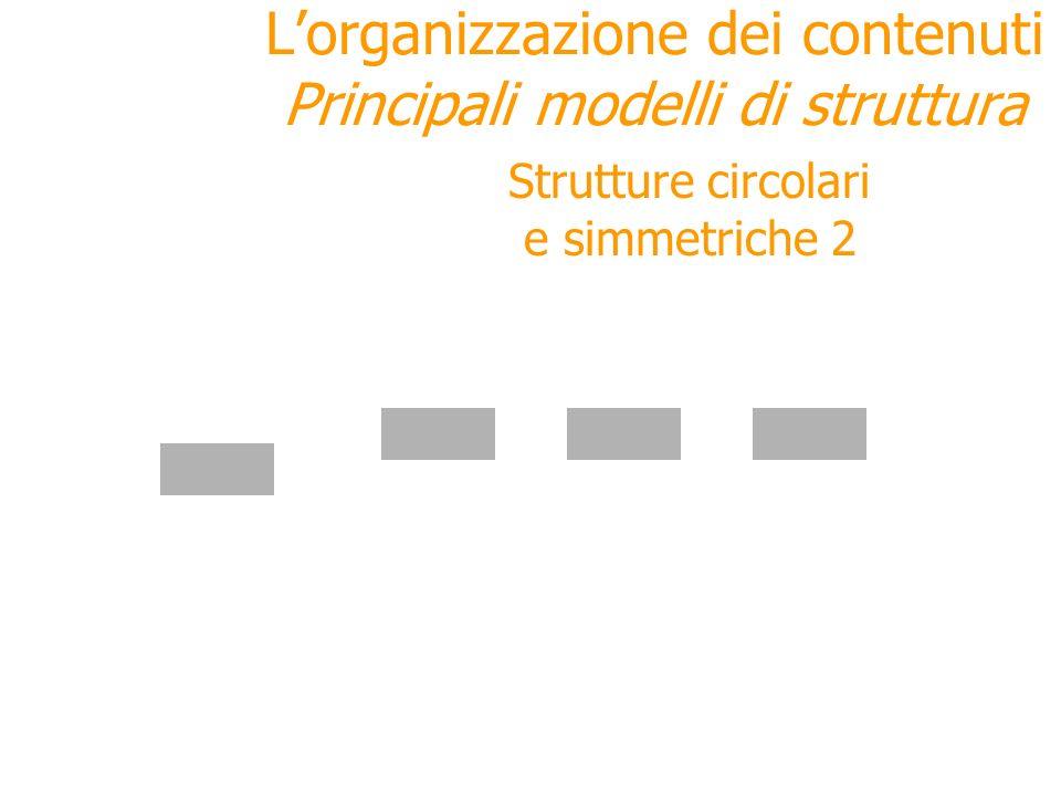 Strutture circolari e simmetriche 2 Lorganizzazione dei contenuti Principali modelli di struttura
