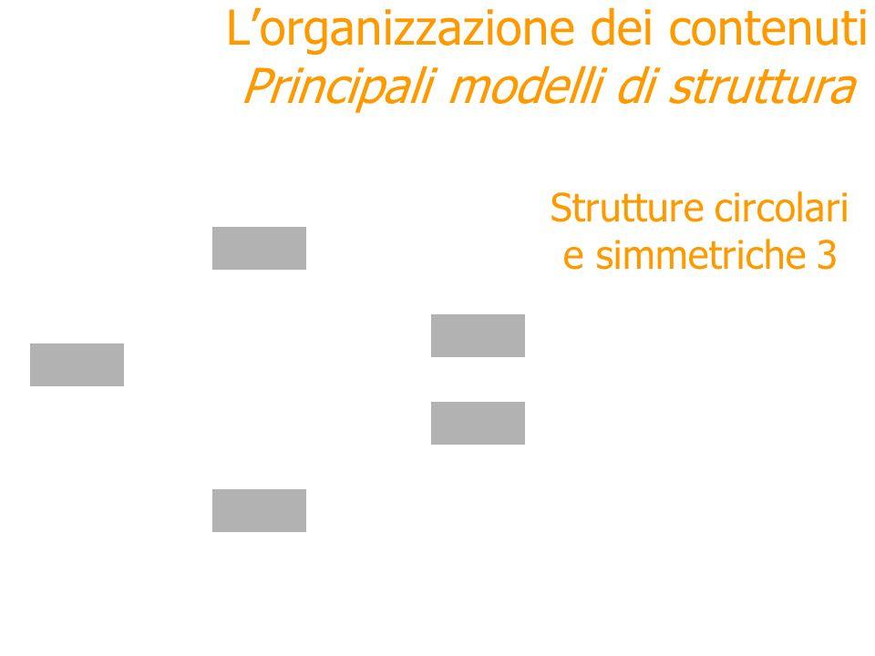 Strutture circolari e simmetriche 3 Lorganizzazione dei contenuti Principali modelli di struttura