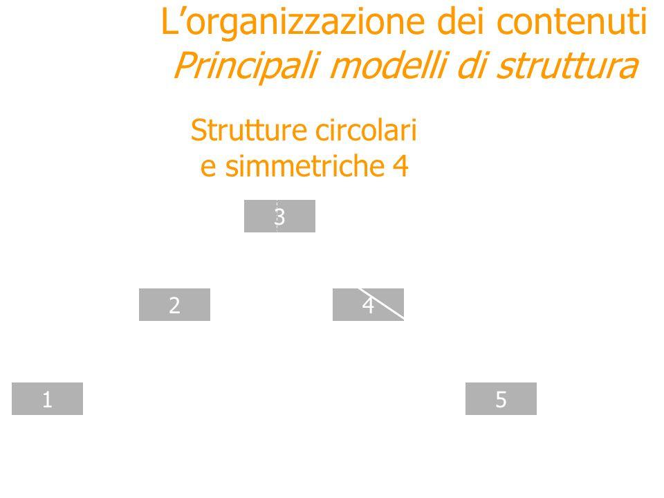 Strutture circolari e simmetriche 4 3 24 51 Lorganizzazione dei contenuti Principali modelli di struttura Asse di specularità la narrazioine iniziata