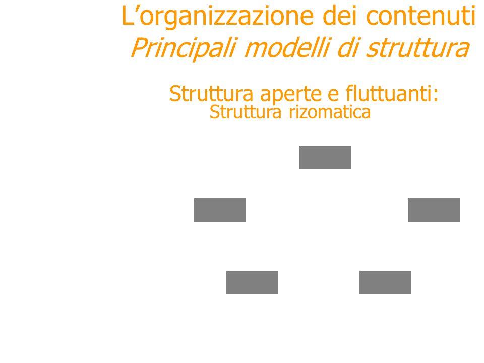 Struttura rizomatica Lorganizzazione dei contenuti Principali modelli di struttura Struttura aperte e fluttuanti: