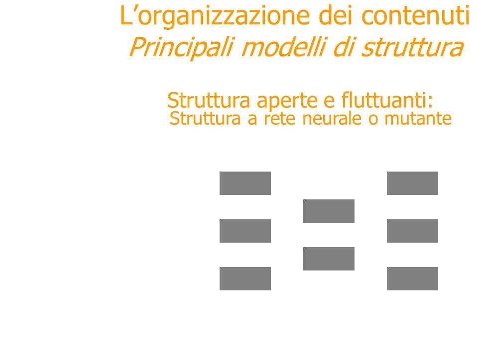 Struttura a rete neurale o mutante Struttura aperte e fluttuanti: Lorganizzazione dei contenuti Principali modelli di struttura