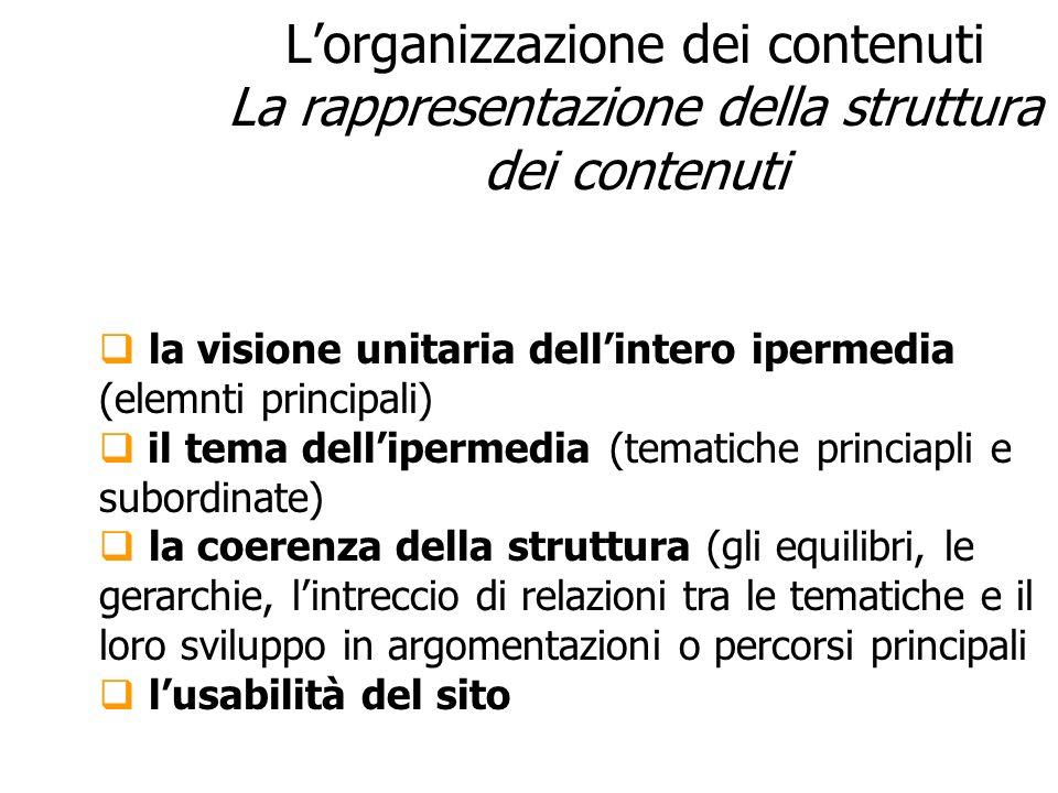 Lorganizzazione dei contenuti La rappresentazione della struttura dei contenuti la visione unitaria dellintero ipermedia (elemnti principali) il tema