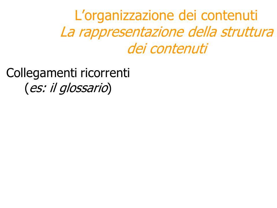 Collegamenti ricorrenti (es: il glossario) = collegamento al glossario Lorganizzazione dei contenuti La rappresentazione della struttura dei contenuti