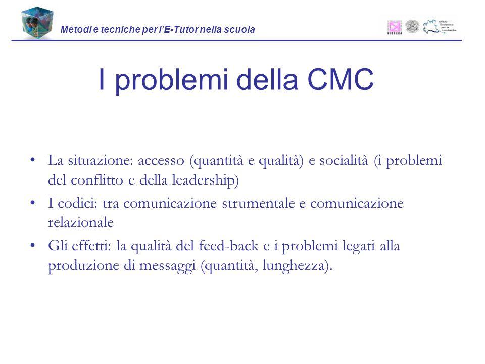 La CMC: tavola riassuntiva Metodi e tecniche per lE-Tutor nella scuola