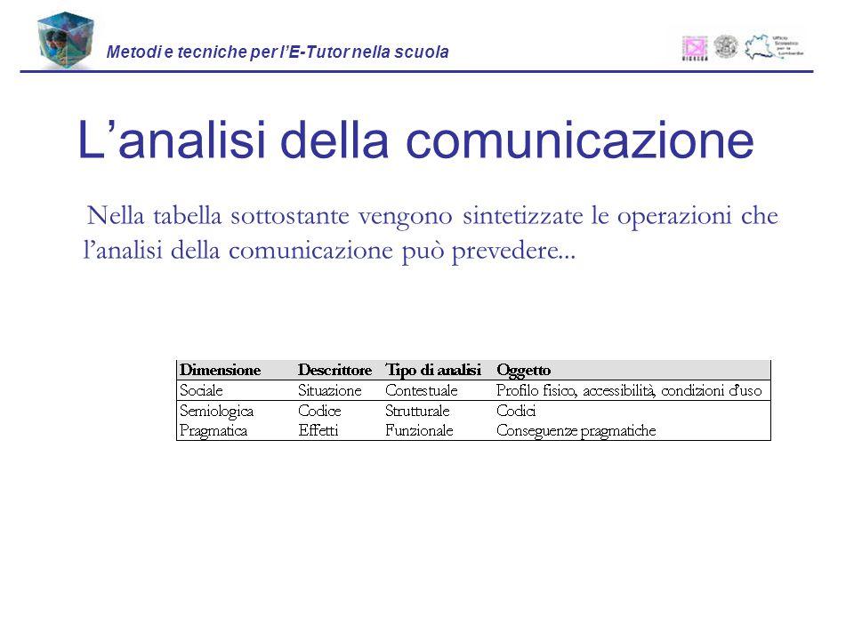 Lanalisi della comunicazione Metodi e tecniche per lE-Tutor nella scuola Nella tabella sottostante vengono sintetizzate le operazioni che lanalisi della comunicazione può prevedere...