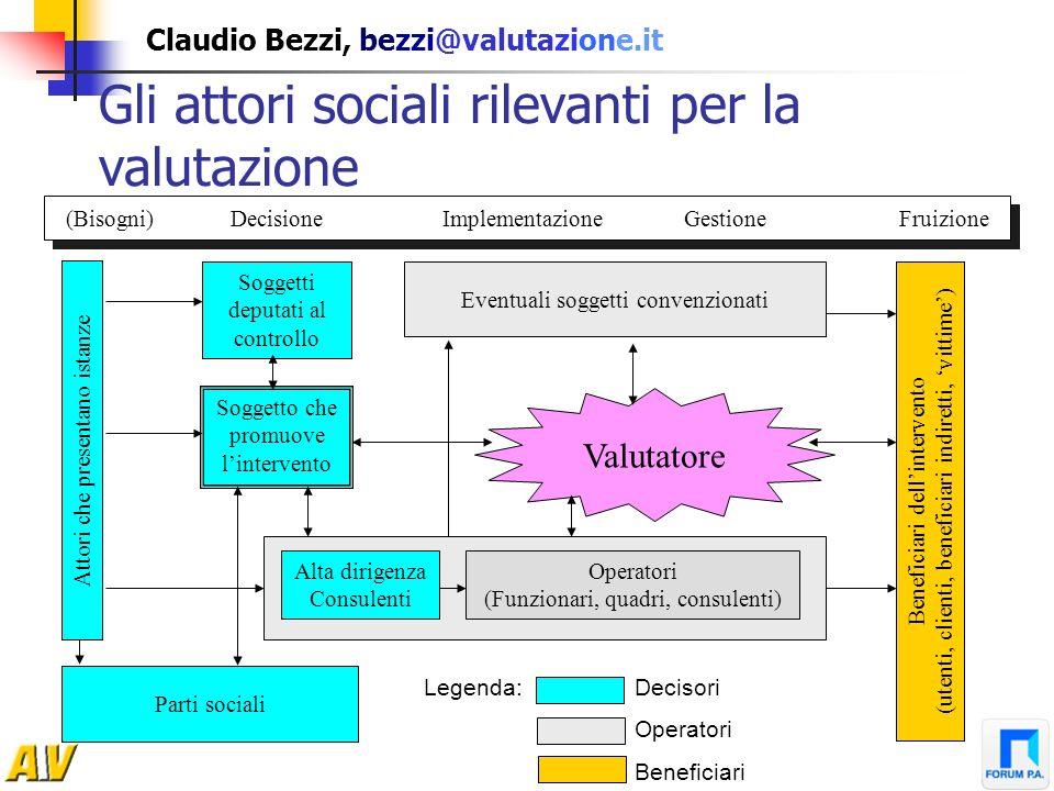 Claudio Bezzi, bezzi@valutazione.it Gli attori sociali rilevanti per la valutazione (Bisogni)DecisioneImplementazioneGestioneFruizione Attori che pres