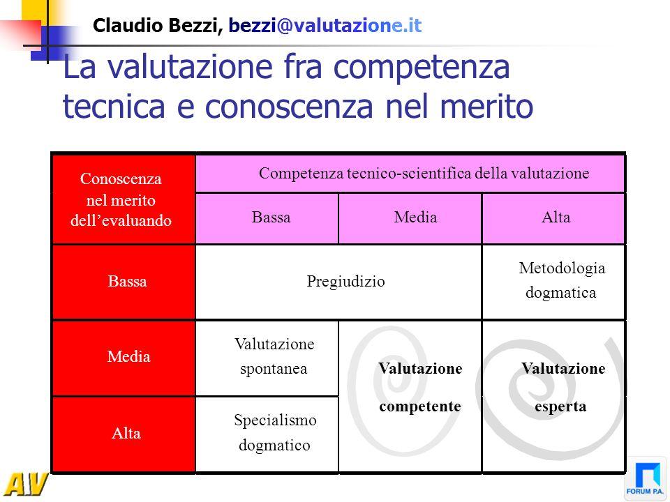 Claudio Bezzi, bezzi@valutazione.it Competenza tecnico-scientifica della valutazione Conoscenza nel merito dellevaluando BassaMediaAlta BassaPregiudiz
