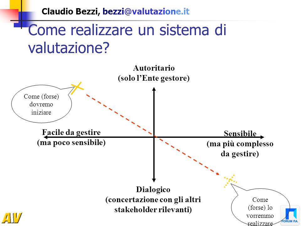Claudio Bezzi, bezzi@valutazione.it Come realizzare un sistema di valutazione? Facile da gestire (ma poco sensibile) Sensibile (ma più complesso da ge