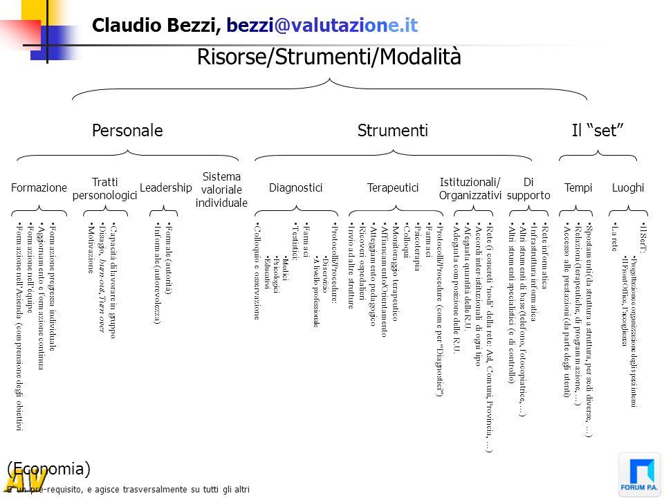 Claudio Bezzi, bezzi@valutazione.it Risorse/Strumenti/Modalità PersonaleIl setStrumenti (Economia) E un pre-requisito, e agisce trasversalmente su tut