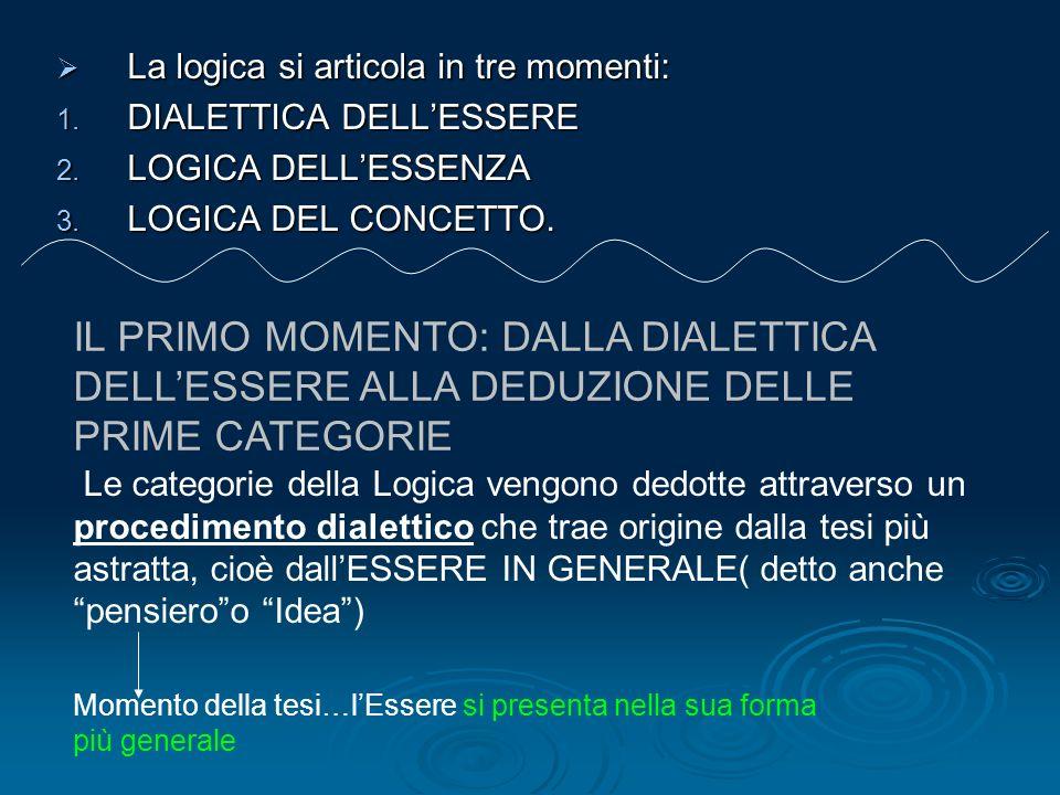La logica si articola in tre momenti: La logica si articola in tre momenti: 1. DIALETTICA DELLESSERE 2. LOGICA DELLESSENZA 3. LOGICA DEL CONCETTO. IL