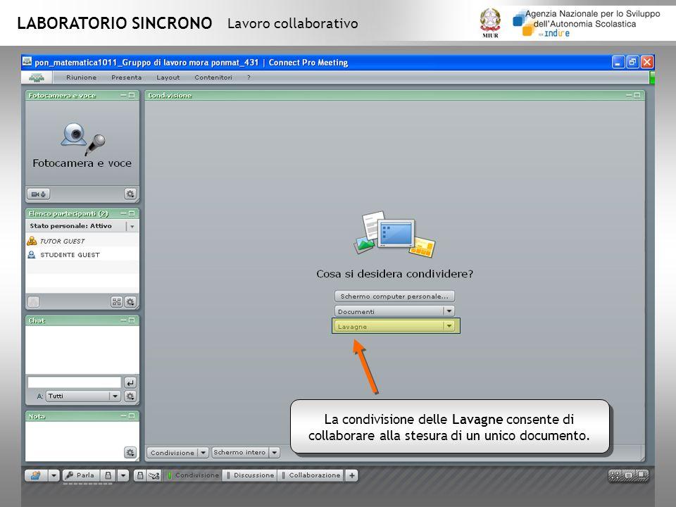 LABORATORIO SINCRONO Lavoro collaborativo La condivisione delle Lavagne consente di collaborare alla stesura di un unico documento.