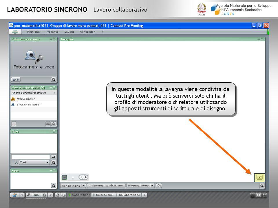 LABORATORIO SINCRONO Lavoro collaborativo In questa modalità la lavagna viene condivisa da tutti gli utenti.