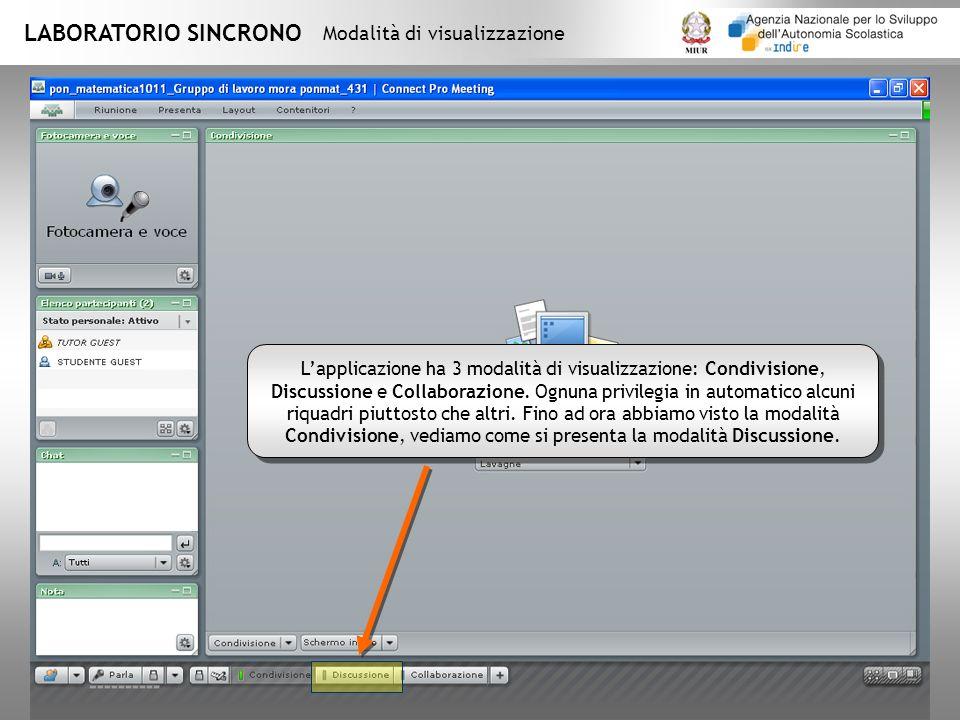 LABORATORIO SINCRONO Modalità di visualizzazione Lapplicazione ha 3 modalità di visualizzazione: Condivisione, Discussione e Collaborazione.
