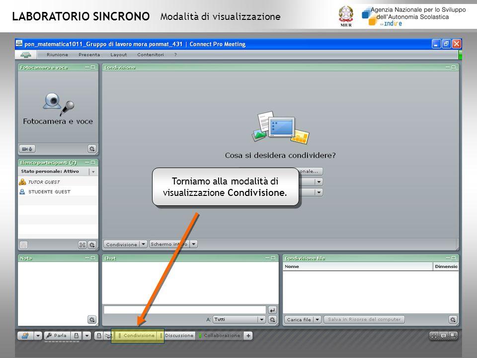 LABORATORIO SINCRONO Modalità di visualizzazione Torniamo alla modalità di visualizzazione Condivisione.