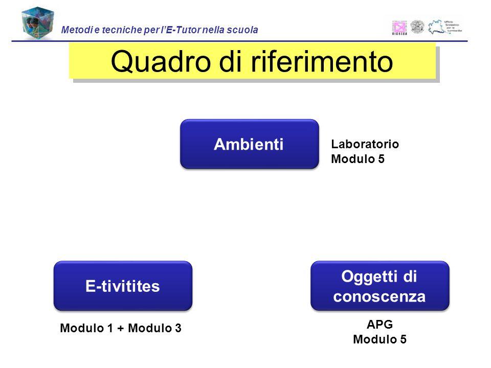 Quadro di riferimento Metodi e tecniche per lE-Tutor nella scuola Ambienti Oggetti di conoscenza E-tivitites Laboratorio Modulo 5 APG Modulo 5 Modulo 1 + Modulo 3