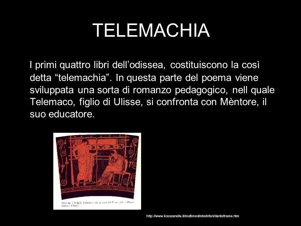 TELEMACHIA I primi quattro libri dellodissea, costituiscono la così detta telemachia. In questa parte del poema viene sviluppata una sorta di romanzo
