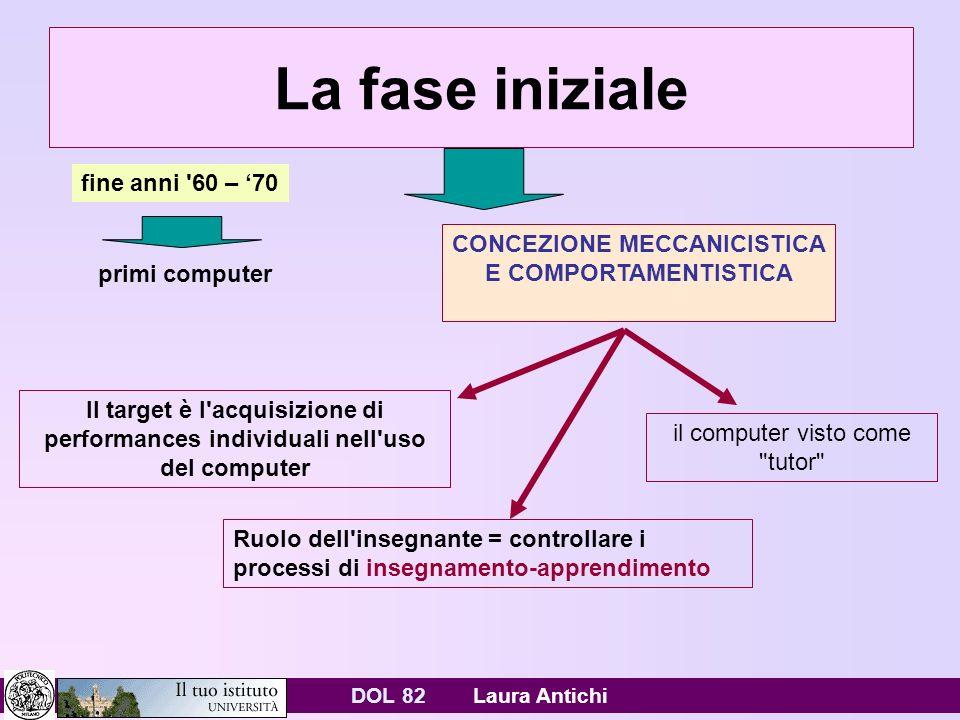 DOL 82 Laura Antichi Problemi locati Dotazioni informatiche Docenti formati nelle ICT SITUAZIONE