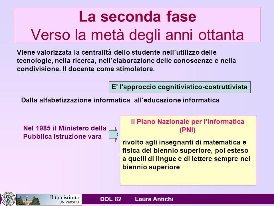 DOL 82 Laura Antichi La seconda fase Verso la metà degli anni ottanta Viene valorizzata la centralità dello studente nellutilizzo delle tecnologie, nella ricerca, nellelaborazione delle conoscenze e nella condivisione.
