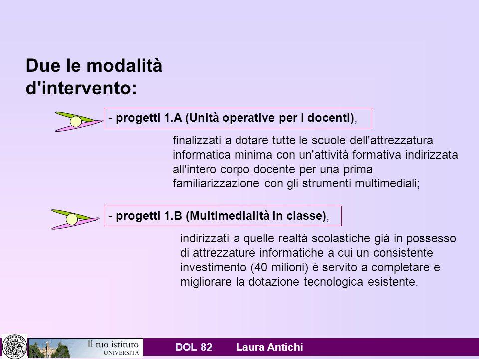 DOL 82 Laura Antichi Credits per parte dello scritto sulla storia formazione: Italo Tanoni http://www.formare.erickson.it/archivio/gennaio_05/3_TANONI.html http://www.formare.erickson.it/archivio/gennaio_05/3_TANONI.html