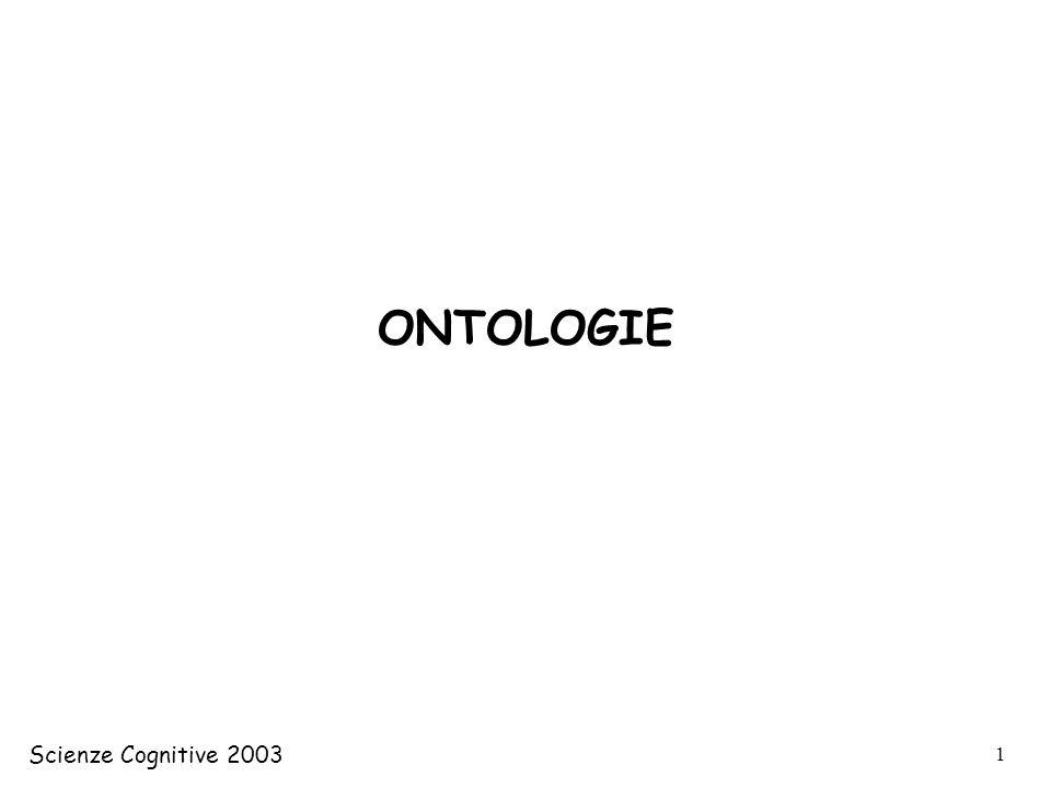 Scienze Cognitive 2003 42 #$Thing #$Individual #$Collection #$Situation #$IntangibleIndividual #$SetOrCollection #$Intangible #$TemporalThing #$Relationship Il top level di Cyc Una lista dei concetti di Cyc si può trovare al sito http://www.cyc.com/cyc-2-1/toc.htmlhttp://www.cyc.com/cyc-2-1/toc.html (aggiornato al 1997) Alcune descrizioni di concetti (dalla documentazione Cyc) #$Thing: è linsieme universale: la collezione di ogni cosa.