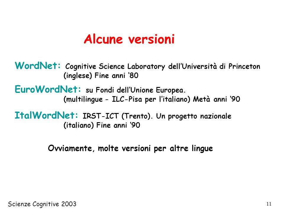 Scienze Cognitive 2003 11 WordNet: Cognitive Science Laboratory dellUniversità di Princeton (inglese) Fine anni 80 EuroWordNet: su Fondi dellUnione Eu