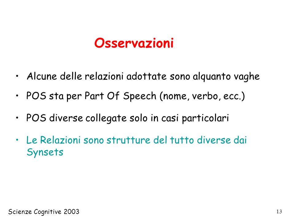 Scienze Cognitive 2003 13 Alcune delle relazioni adottate sono alquanto vaghe POS sta per Part Of Speech (nome, verbo, ecc.) POS diverse collegate sol