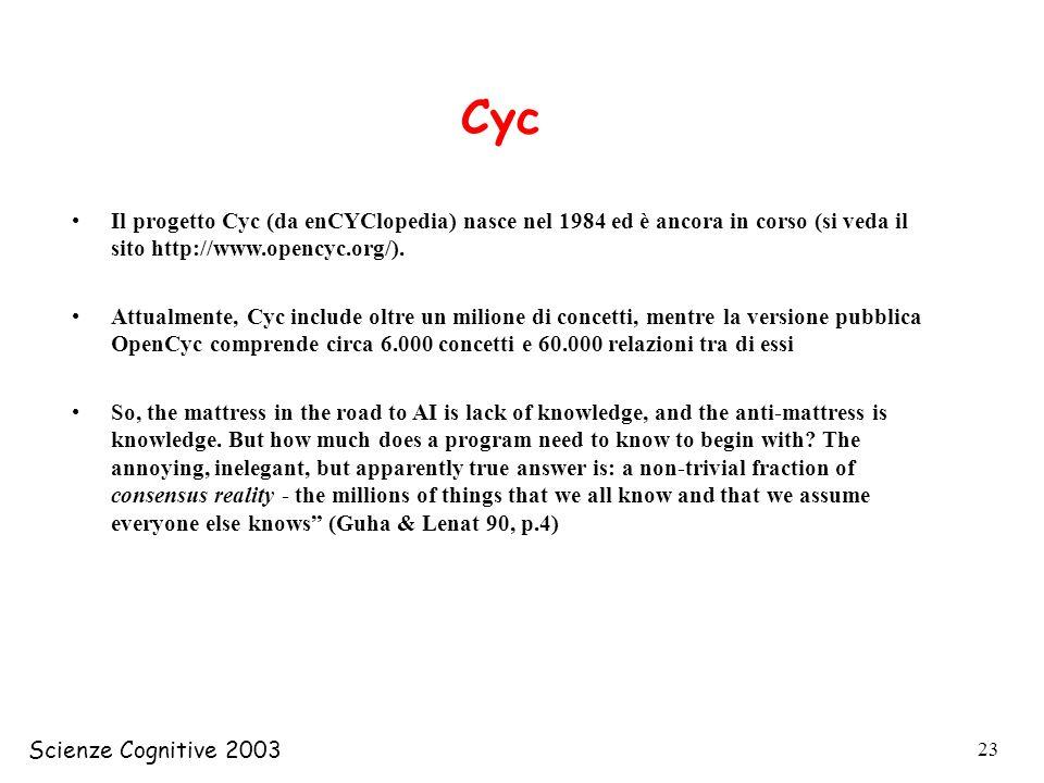 Scienze Cognitive 2003 23 Il progetto Cyc (da enCYClopedia) nasce nel 1984 ed è ancora in corso (si veda il sito http://www.opencyc.org/). Attualmente