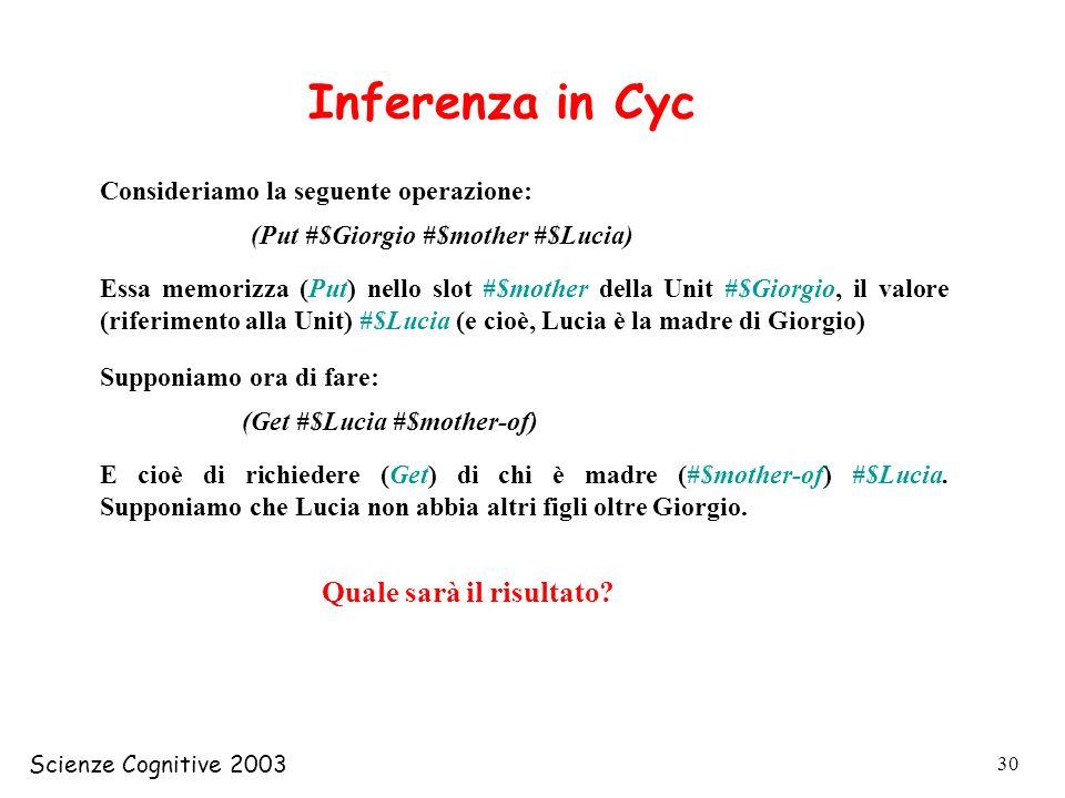 Scienze Cognitive 2003 30 Inferenza in Cyc (Put #$Giorgio #$mother #$Lucia) Consideriamo la seguente operazione: Essa memorizza (Put) nello slot #$mot