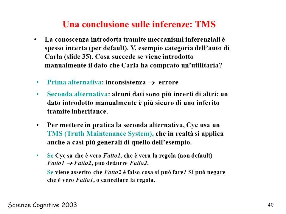 Scienze Cognitive 2003 40 Una conclusione sulle inferenze: TMS La conoscenza introdotta tramite meccanismi inferenziali è spesso incerta (per default)