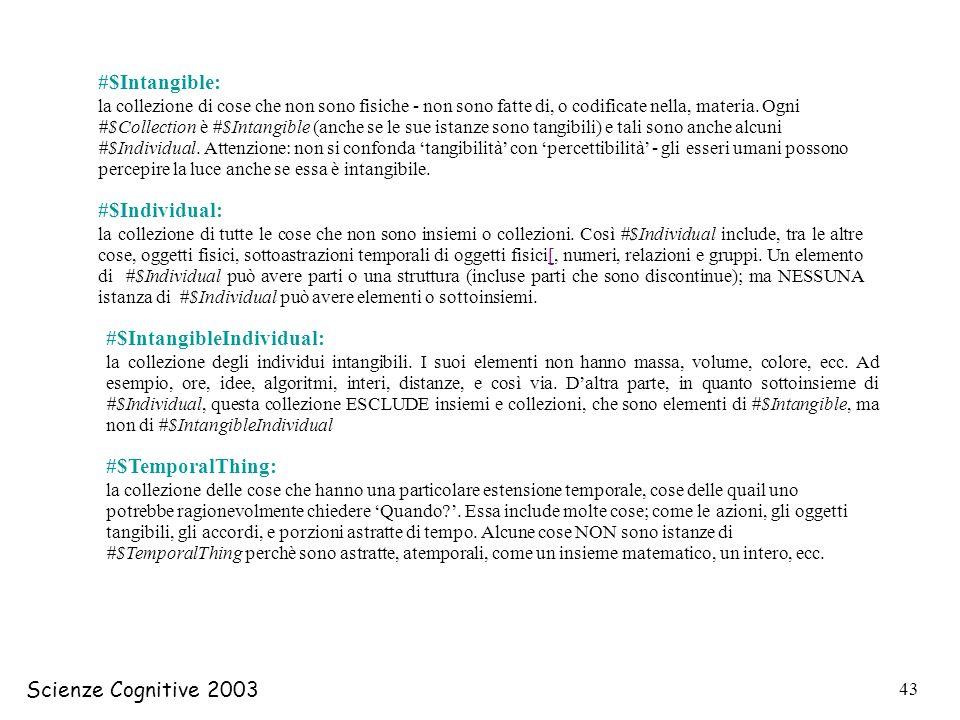 Scienze Cognitive 2003 43 #$Intangible: la collezione di cose che non sono fisiche - non sono fatte di, o codificate nella, materia. Ogni #$Collection