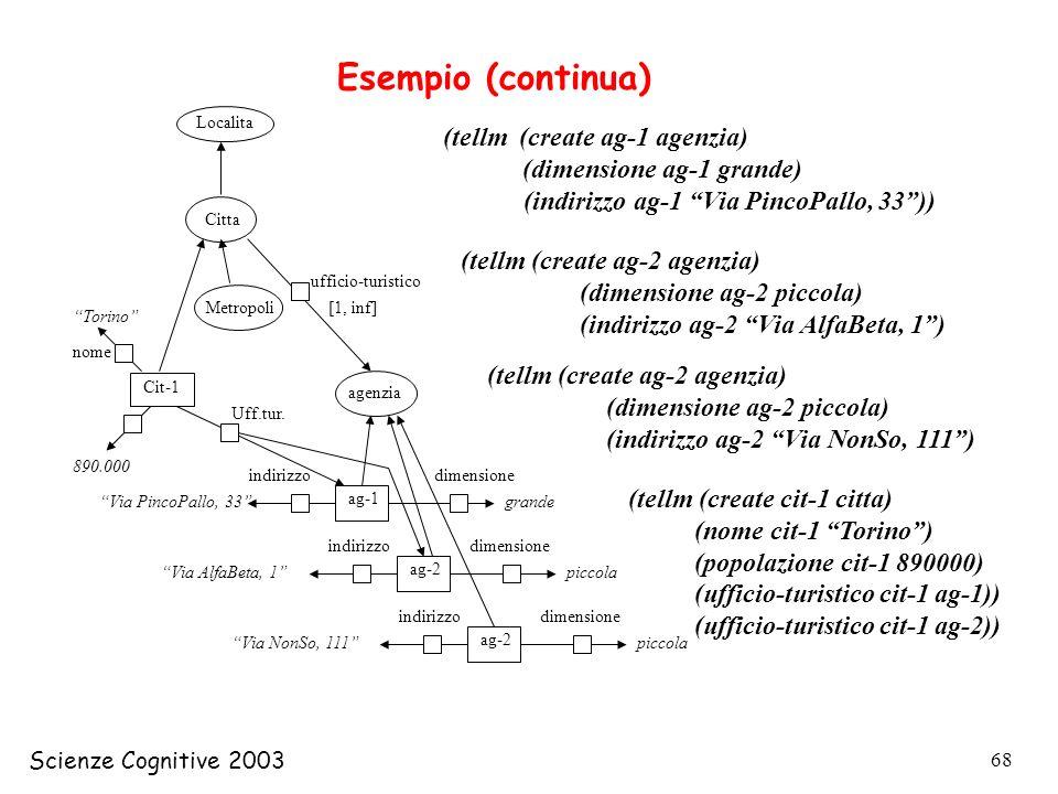 Scienze Cognitive 2003 68 (tellm (create ag-1 agenzia) (dimensione ag-1 grande) (indirizzo ag-1 Via PincoPallo, 33)) indirizzodimensione ag-1 Via Pinc