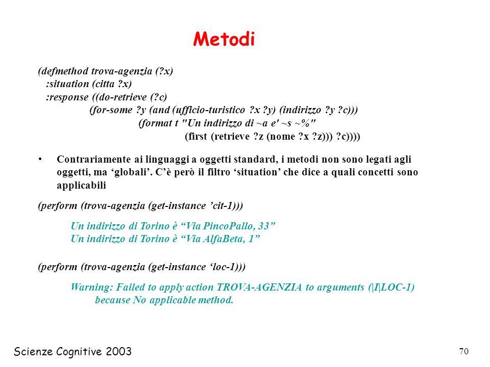 Scienze Cognitive 2003 70 (defmethod trova-agenzia (?x) :situation (citta ?x) :response ((do-retrieve (?c) (for-some ?y (and (ufficio-turistico ?x ?y)