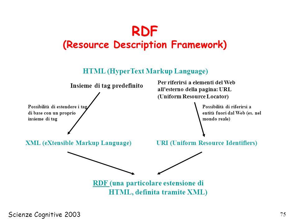 Scienze Cognitive 2003 75 RDF (Resource Description Framework) XML (eXtensible Markup Language) Possibilità di estendere i tag di base con un proprio